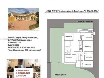 15942 NW 37th Ave, Miami Gardens, FL, 33054,